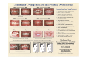 Dentofacial Orthopedics and Interceptive Orthodontics (1)